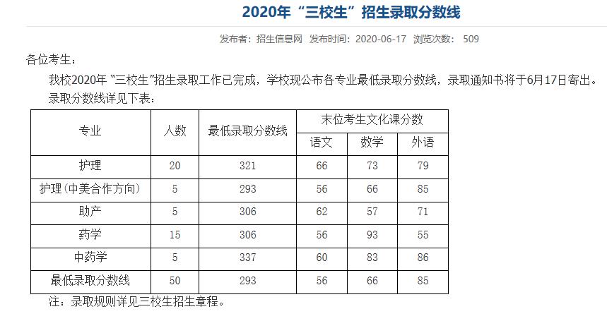 北约自主招生分数线_2020年上海健康医学院五月三校生高考录取分数线_上海三校生信息 ...